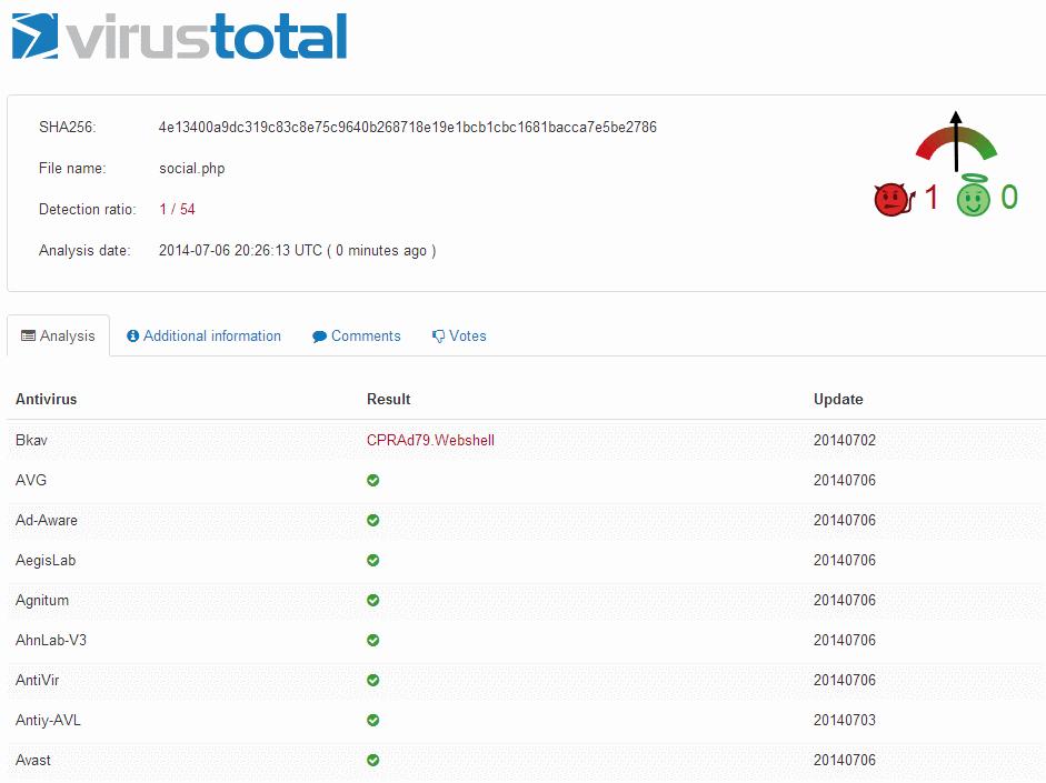 social_virustotal